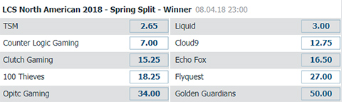 NA LCS 2018 spring outright winner odds bet-at-home