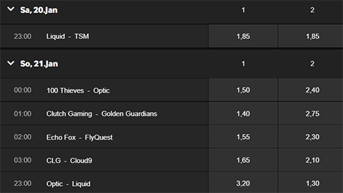 NA LCS Spring Split 2018 Week 1 Betting Odds on Betway
