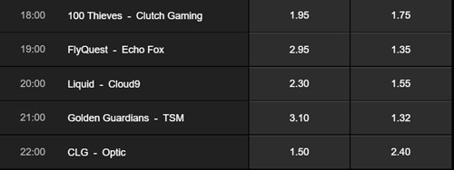 NA LCS week 9 betting odds Betway