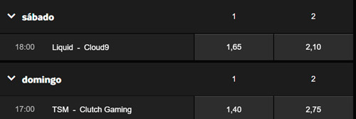 Quarterfinals NA LCS 2018 Spring Playoffs Betting Odds on Betway