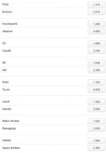 DreamHack Masters Marseille Betting Odds Pinnacle 3
