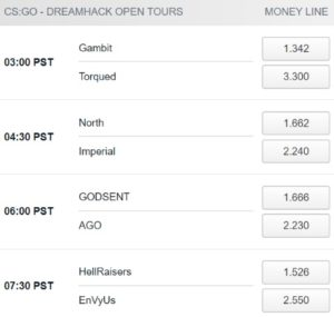 CS GO DreamHack Open Tours Betting Odds Pinnacle