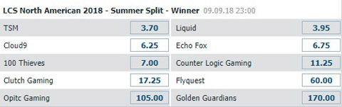 NA LCS Summer Split 2018 Outright Winner Betting Odds Bet at Home