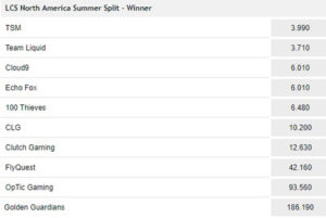 NA LCS Summer Split 2018 Outright Winner Betting Pinnacle
