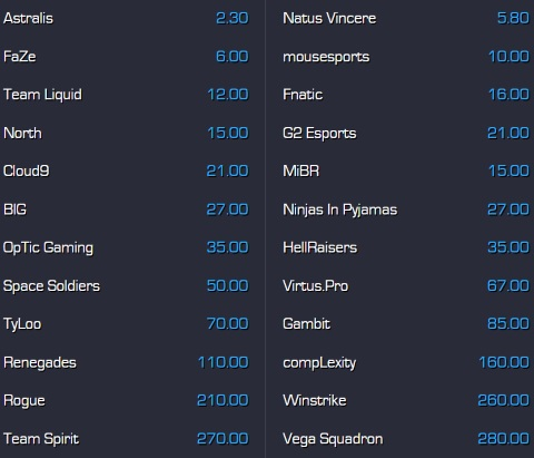 CSGO FACEIT Major London 2018 betting odds outright winner arcanebet