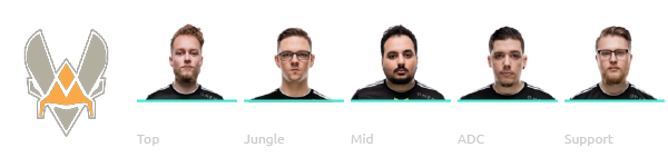 Team Vitality League of Legends Worlds 2018 Team