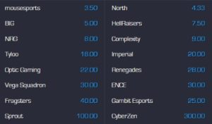 StarSeries & iLeague CSGO Season 6 Betting Odds Outright Winner ArcaneBet