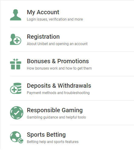 unibet support system