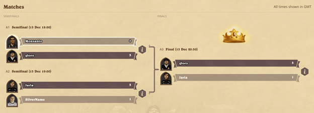 The Hearthstone World single-elimination bracket.