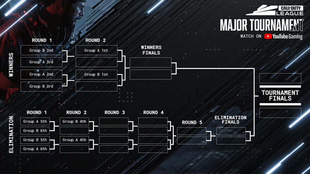 Call of Duty Major Tournament schedule