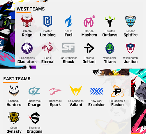 The West and East teams of the Overwatch League